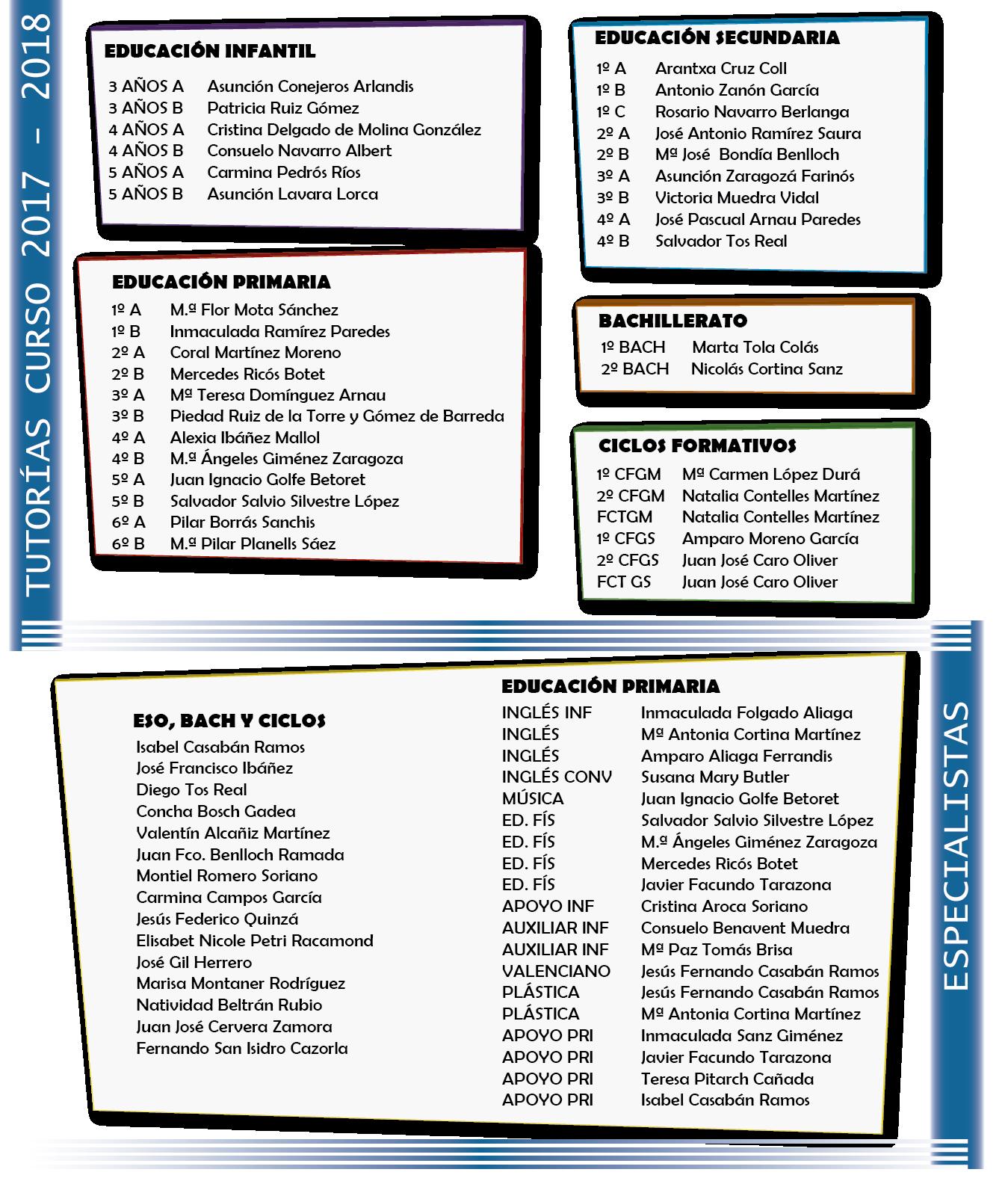 PROFESORADO2015-2-01